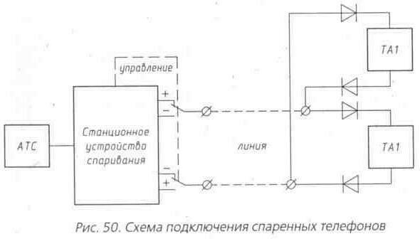 Схема сброса спаренного телефона.