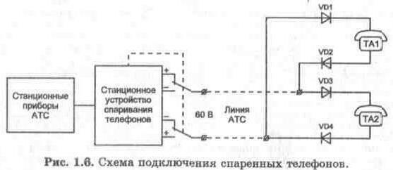 Принцип работы аппаратуры спаренного включения ТА показан на рис. 1.8.  Станционное устройство спаривания телефонов...