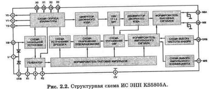схема начальной установки