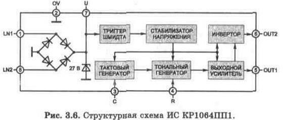 Разновидности и особенности вызывных узлов телефонных аппаратов.
