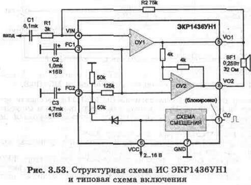Рис. 3.53 Структурная схема ИС