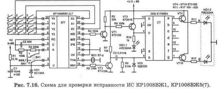 Для подключения проверяемой микросхемы предусмотрена панель, в которую вставляется ИС при проверке.