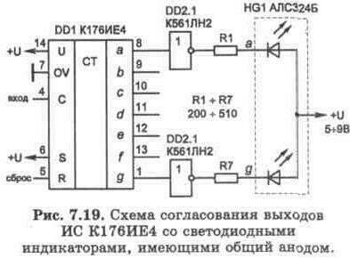 7.5. Устройства для проверки микросхем и транзисторов, применяемых в телефонных аппаратах. проверка исправности ИСМ.