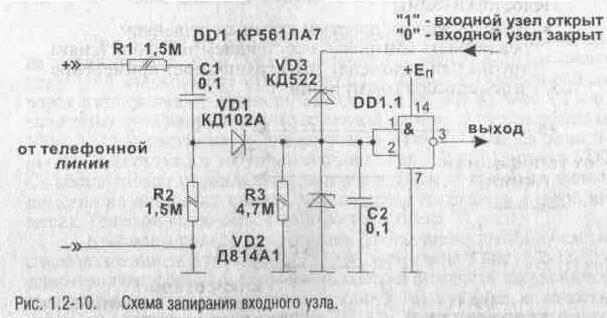 1.2.3 Схемы коммутации телефонных аппаратов.