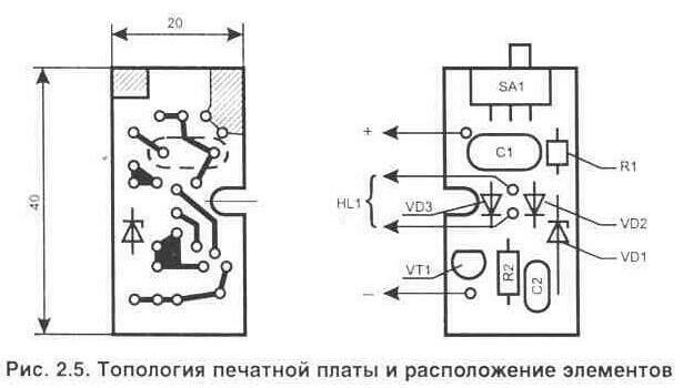 В схеме светодиод HL1 является
