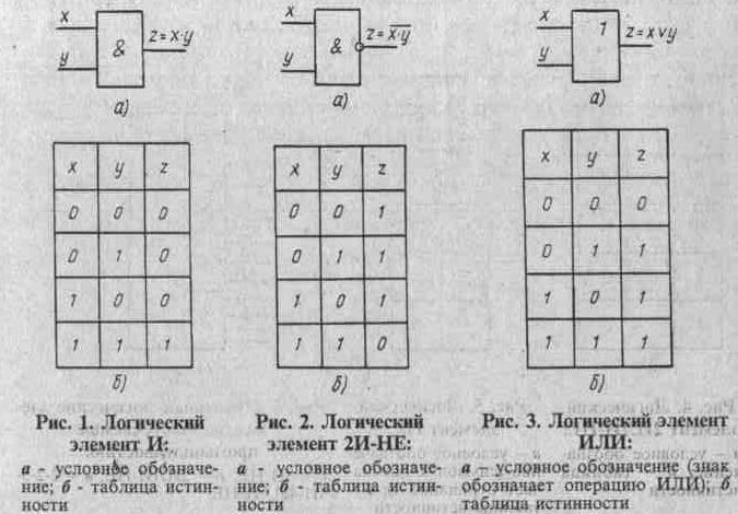 элемент И, 2И-НЕ, ИЛИ