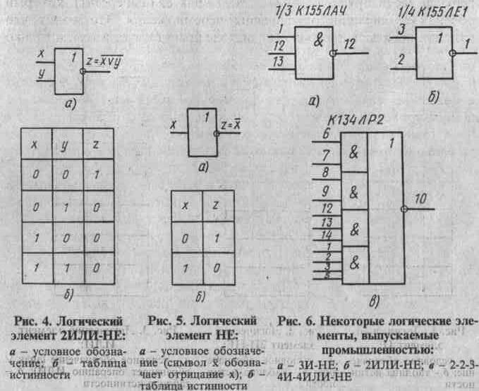 элемент 2ИЛИ-НЕ, НЕ