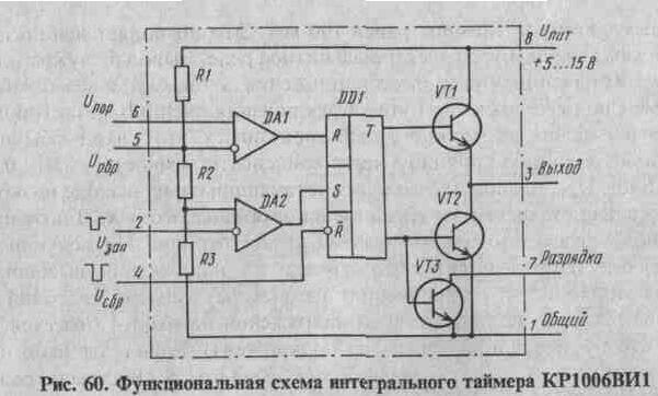 Рис. 60 Функциональная схема