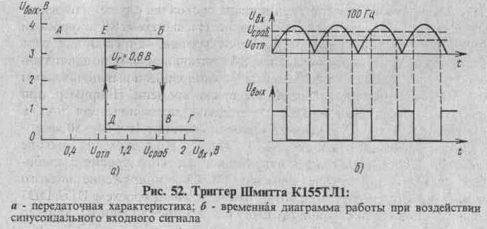 Рис. 52 Триггер Шмидта К155ТЛ1