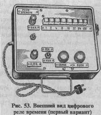 read Речник на съкращенията в българския език
