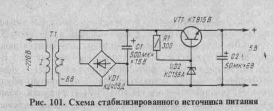 Рис. 101 Схема