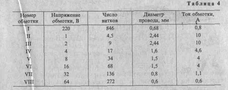Лабораторный Трансформатор 5-73.jpg.